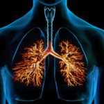 8 Common Lung Conditions That Mimic Asthma But Are Not Asthma